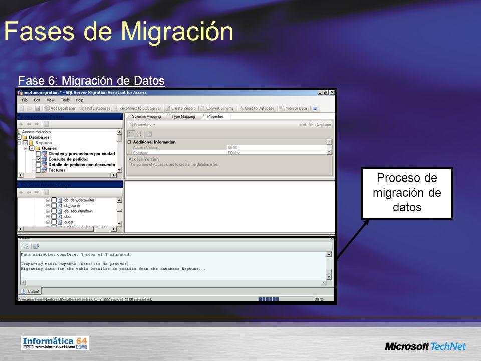 Fases de Migración Fase 6: Migración de Datos Proceso de migración de datos
