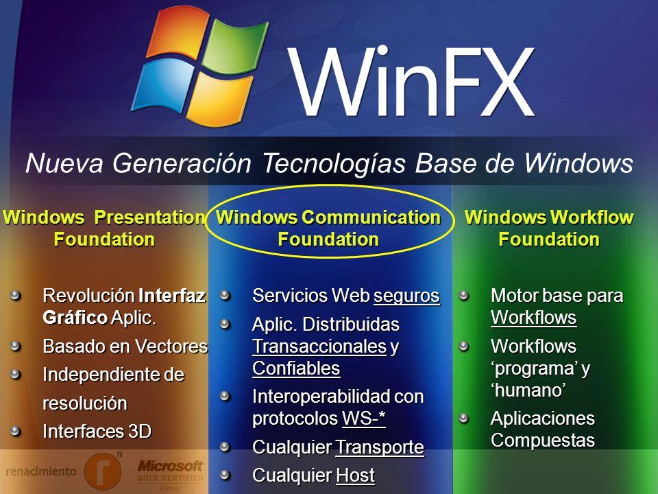Nueva Generación Tecnologías Base de Windows Revolución Interfaz Gráfico Aplic. Basado en Vectores Independiente de resolución Interfaces 3D Windows C
