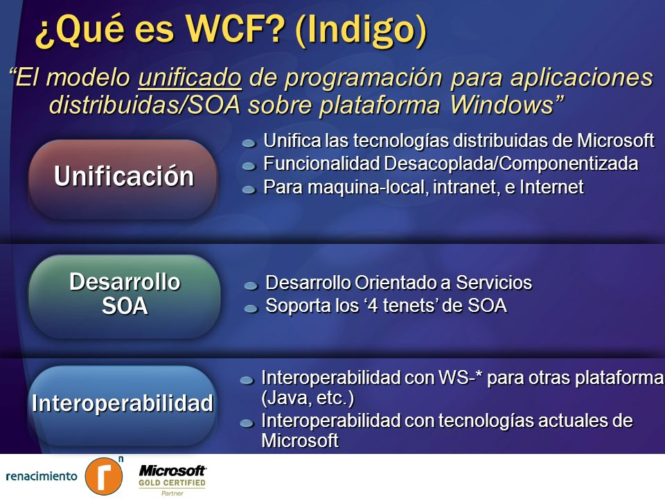 ¿Qué es WCF? (Indigo) Unificación de las diferentes tecnologías Microsoft para aplicaciones distribuidas Interoperabilidad (WS-*, Java, etc.) Especial