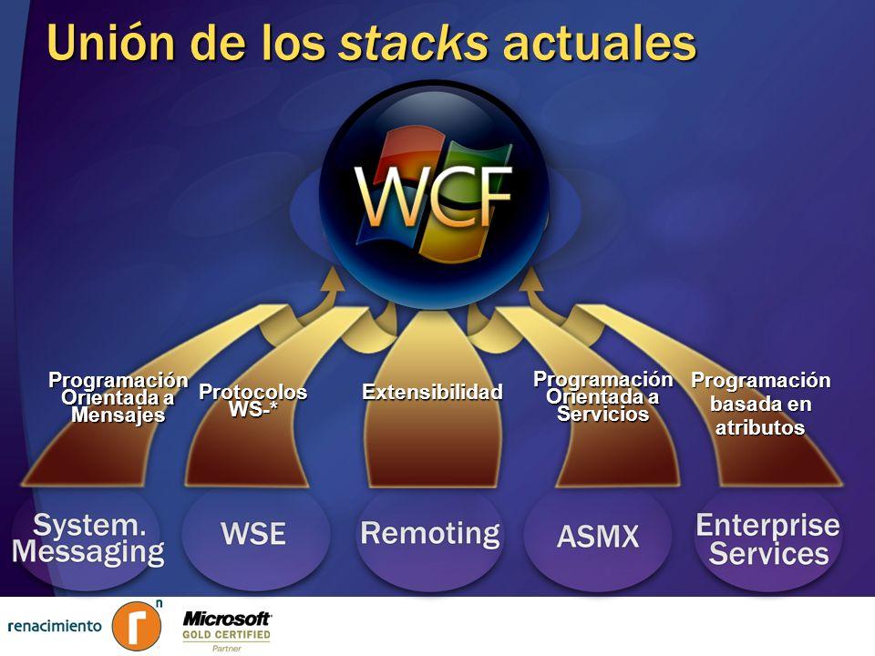 Unión de los stacks actuales Protocolos WS-* Programación Orientada a Servicios Programación basada en atributos Programación Orientada a Mensajes Ext
