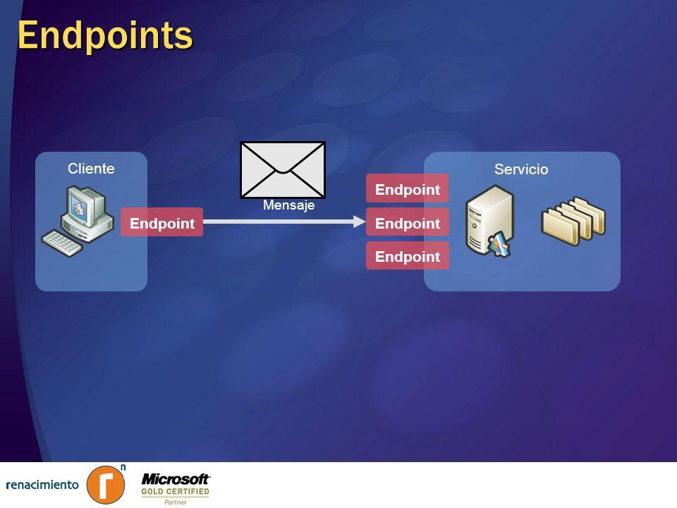 Cliente Servicio Endpoints Endpoint Mensaje