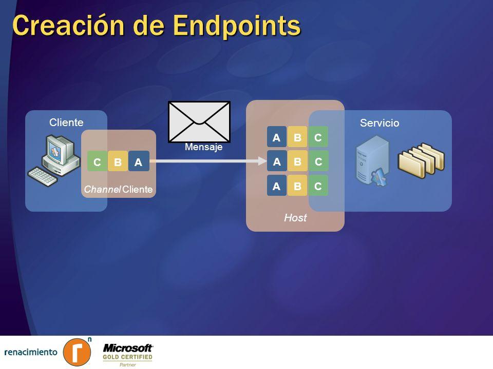 Host Cliente Servicio Creación de Endpoints Channel Cliente A BC CBA CBA CBA Mensaje
