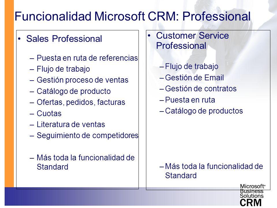 Funcionalidad Microsoft CRM: Professional Sales Professional –Puesta en ruta de referencias –Flujo de trabajo –Gestión proceso de ventas –Catálogo de