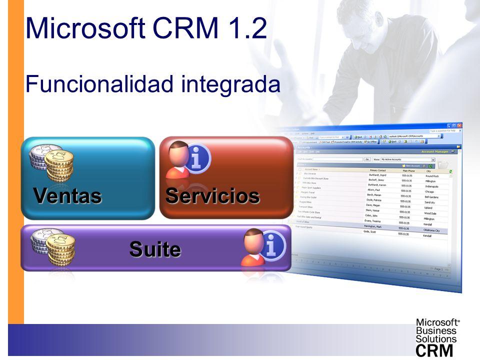 Microsoft CRM 1.2 Funcionalidad integrada Suite Ventas Servicios