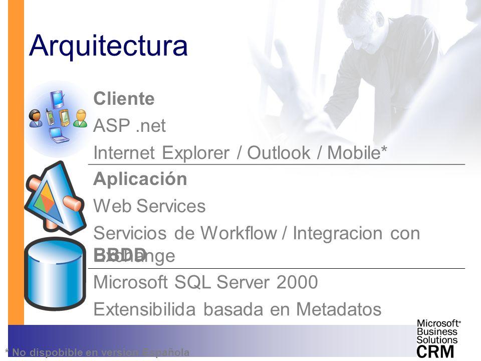 Arquitectura BBDD Microsoft SQL Server 2000 Extensibilida basada en Metadatos Aplicación Web Services Servicios de Workflow / Integracion con Exchange