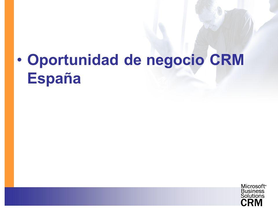 Oportunidad Mercado CRM Pocas empresas de SMB tienen una solución CRM Source: Gartner Dataquest (Septiembre 2003) Empresas Pequeñas <100 empleados <100 empleados Empresas Medianas <1000 empleados