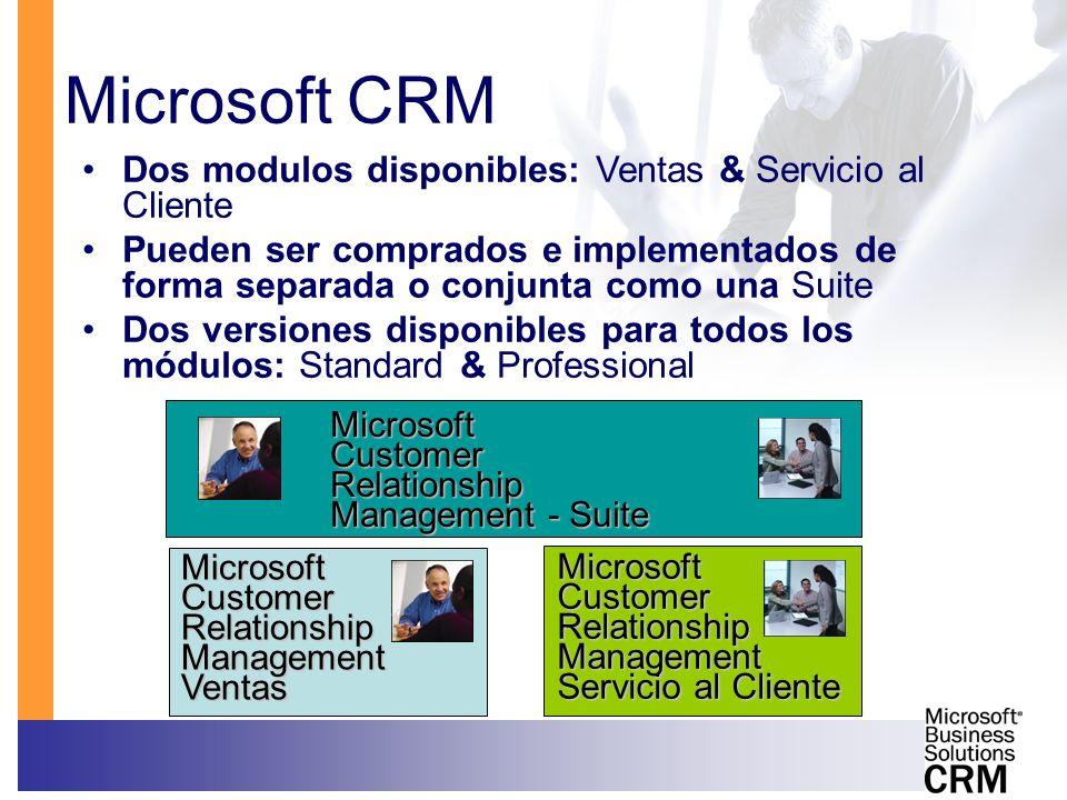 Microsoft CRM MicrosoftCustomerRelationshipManagementVentas MicrosoftCustomerRelationshipManagement Servicio al Cliente MicrosoftCustomerRelationship