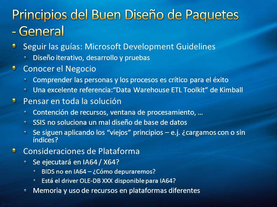 Seguir las guías: Microsoft Development Guidelines Diseño iterativo, desarrollo y pruebas Conocer el Negocio Comprender las personas y los procesos es