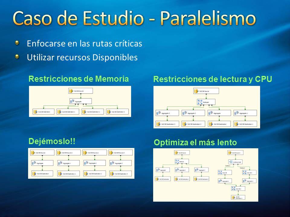 Enfocarse en las rutas críticas Utilizar recursos Disponibles Restricciones de Memoria Restricciones de lectura y CPU Dejémoslo!! Optimiza el más lent