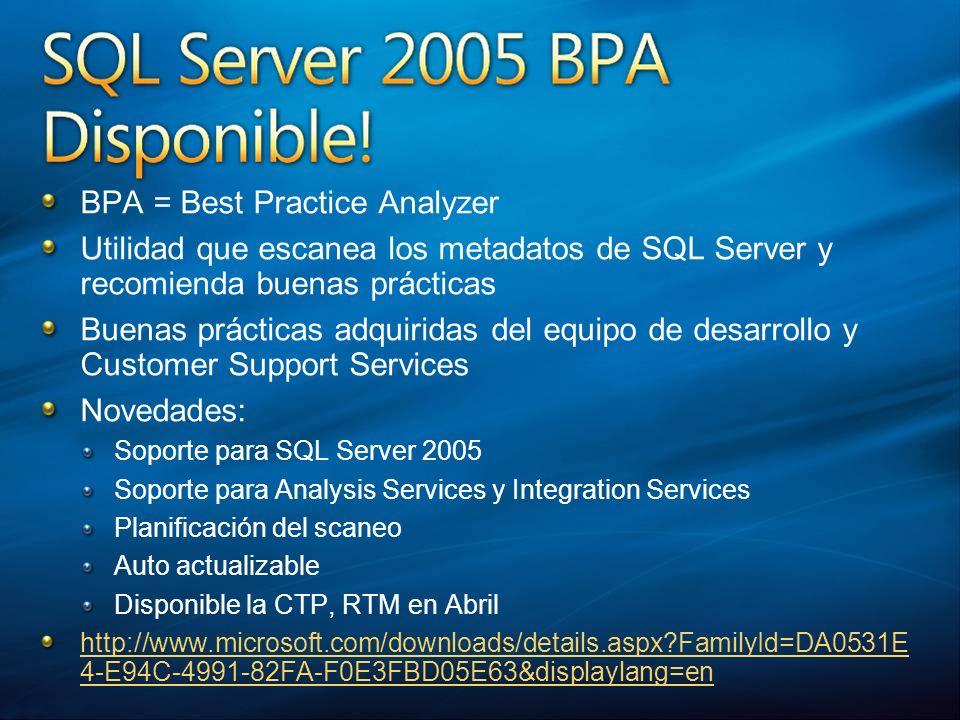 BPA = Best Practice Analyzer Utilidad que escanea los metadatos de SQL Server y recomienda buenas prácticas Buenas prácticas adquiridas del equipo de
