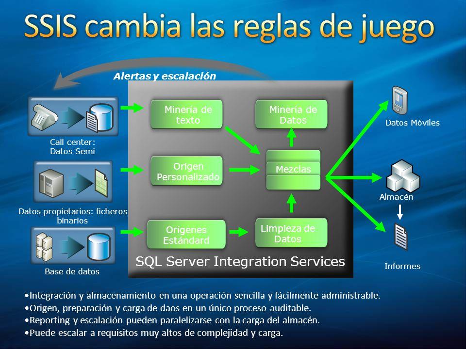 Call center: Datos Semi Datos propietarios: ficheros binarios Base de datos Integración y almacenamiento en una operación sencilla y fácilmente admini