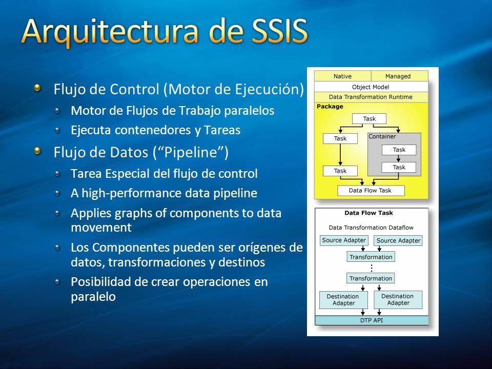 Flujo de Control (Motor de Ejecución) Motor de Flujos de Trabajo paralelos Ejecuta contenedores y Tareas Flujo de Datos (Pipeline) Tarea Especial del