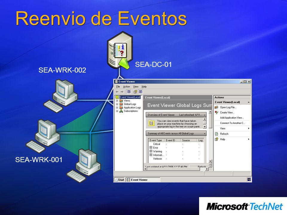 Reenvio de Eventos SEA-WRK-001 SEA-WRK-002 SEA-DC-01