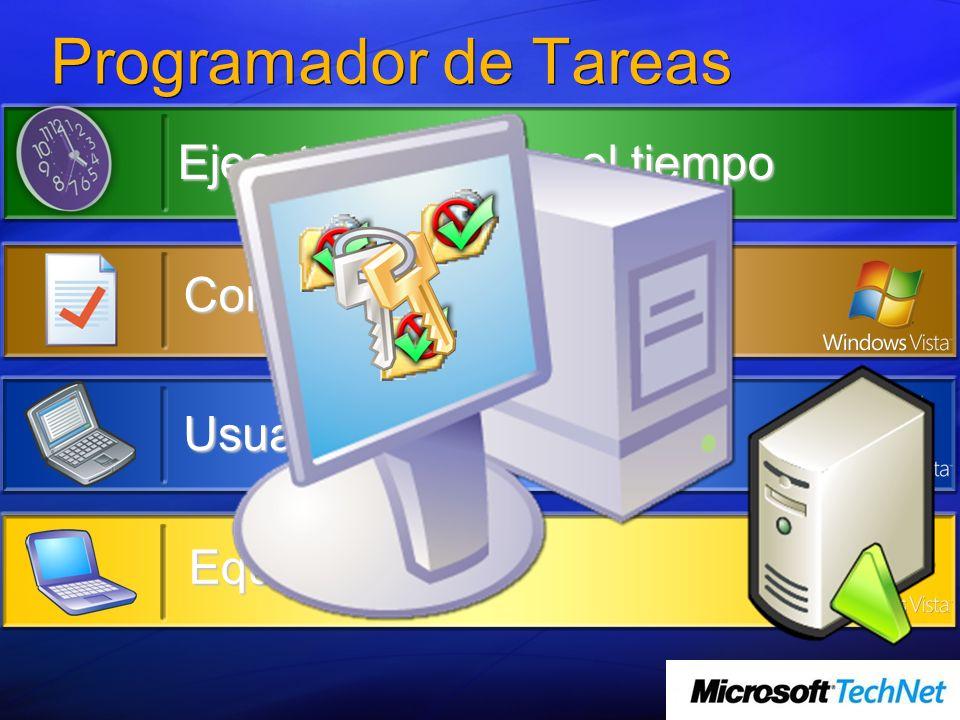 Programador de Tareas Ejecutar tareas en el tiempo Con Eventos Específicos Usuario Inicia Sesión Equipo sin uso