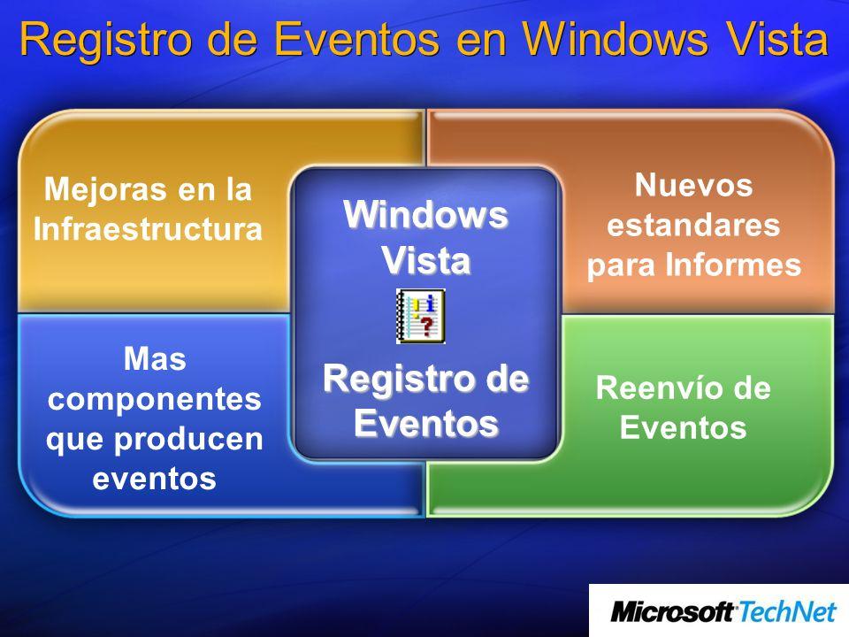 Registro de Eventos en Windows Vista Windows Vista Registro de Eventos Mejoras en la Infraestructura Nuevos estandares para Informes Mas componentes q