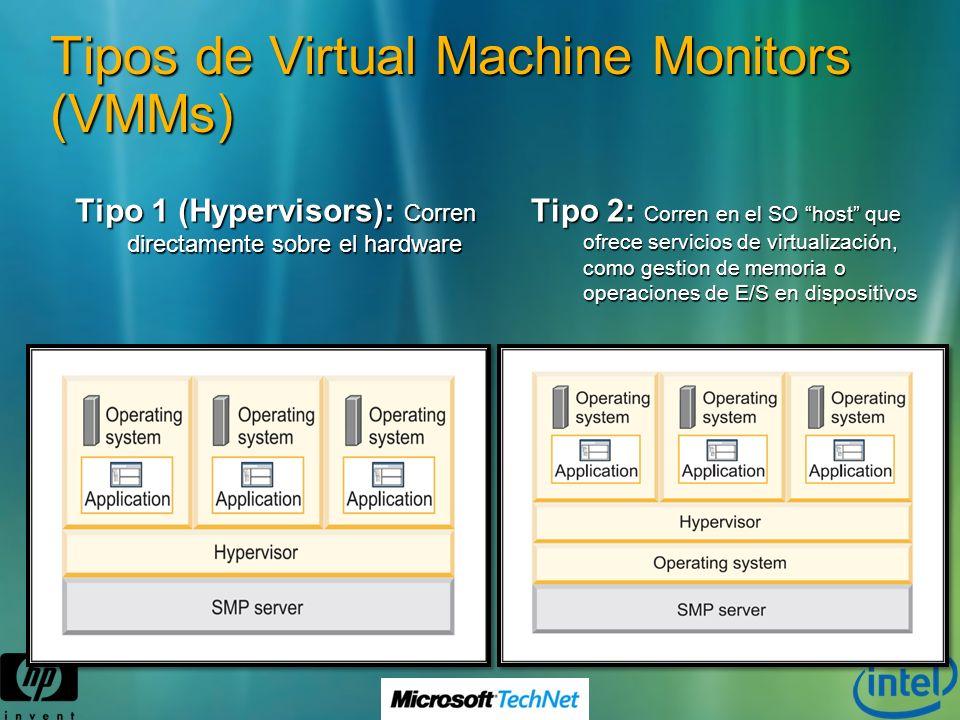 Tipos de Virtual Machine Monitors (VMMs) Tipo 1 (Hypervisors): Corren directamente sobre el hardware Tipo 2: Corren en el SO host que ofrece servicios