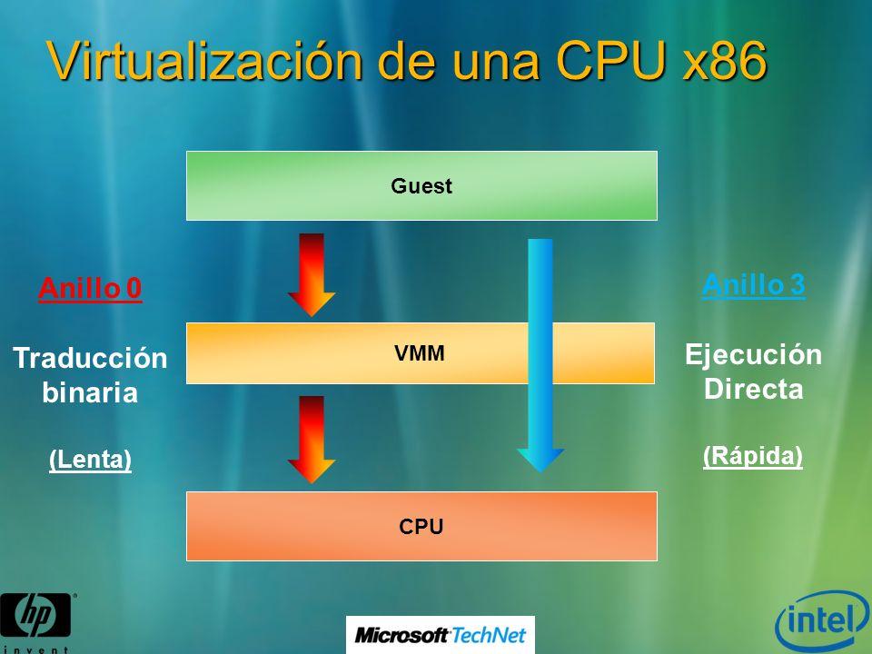 Virtualización de una CPU x86 CPU VMM Guest Anillo 0 Traducción binaria (Lenta) Anillo 3 Ejecución Directa (Rápida)