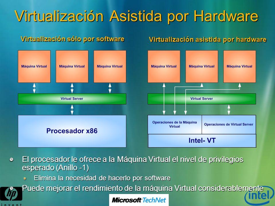 Virtualización Asistida por Hardware El procesador le ofrece a la Máquina Virtual el nivel de privilegios esperado (Anillo -1) Elimina la necesidad de