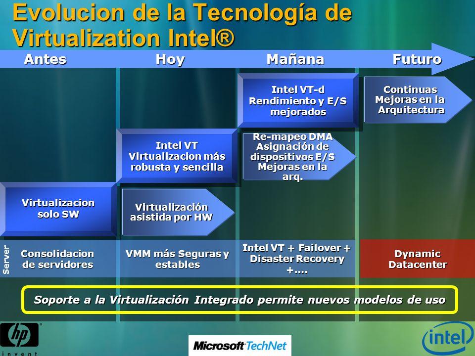 Evolucion de la Tecnología de Virtualization Intel® AntesHoyMañanaFuturo Virtualizacion solo SW Virtualizacion Intel VT Virtualizacion más robusta y s