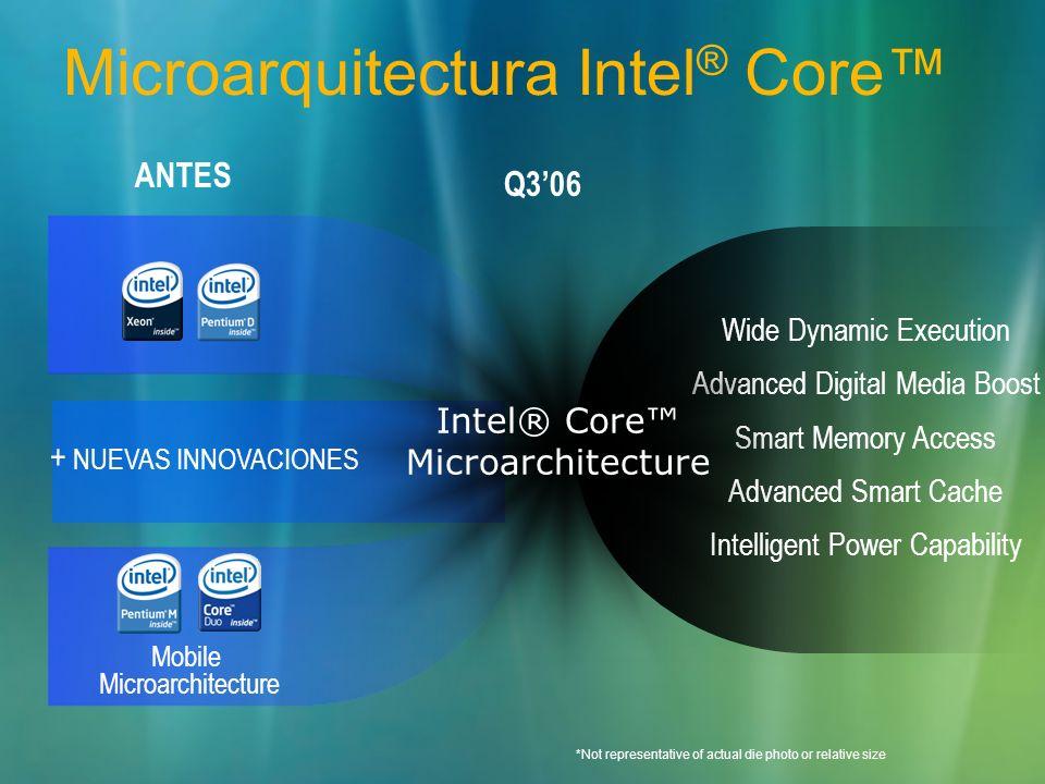 Mobile Microarchitecture ANTES + NUEVAS INNOVACIONES Microarquitectura Intel ® Core *Not representative of actual die photo or relative size Wide Dyna