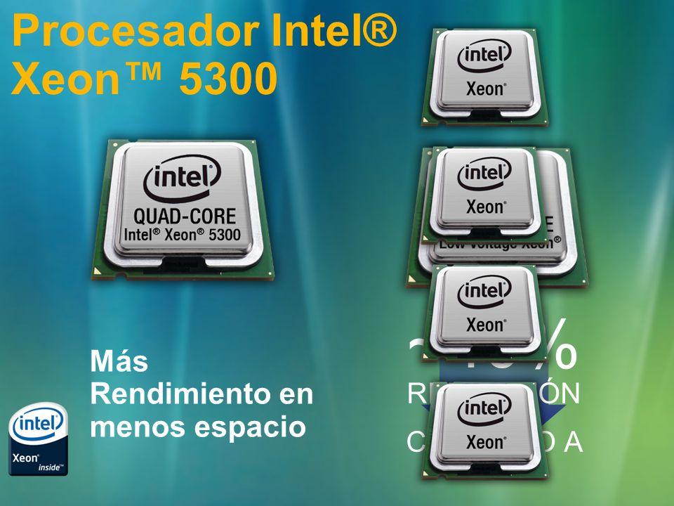 REDUCCIÓN EN CONSUMO A 50W ~40% Procesador Intel® Xeon 5300 Más Rendimiento en menos espacio