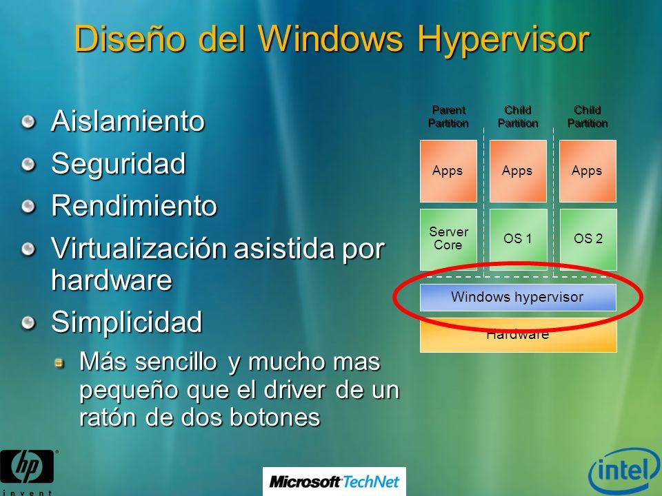 Diseño del Windows Hypervisor AislamientoSeguridadRendimiento Virtualización asistida por hardware Simplicidad Más sencillo y mucho mas pequeño que el