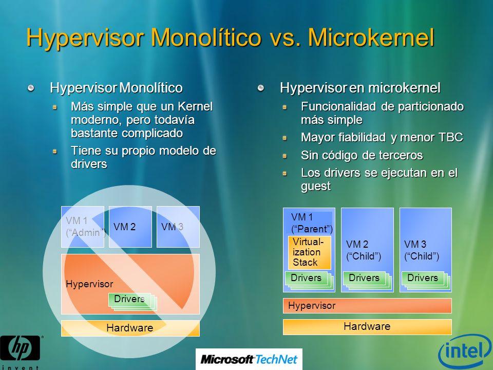Hypervisor Monolítico vs. Microkernel Hypervisor Monolítico Más simple que un Kernel moderno, pero todavía bastante complicado Tiene su propio modelo