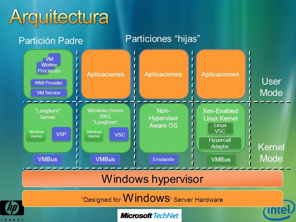 Aplicaciones Non- Hypervisor Aware OS Windows Server 2003, Longhorn Windows Kernel VSC VMBus Emulación VMBus Designed for Windows Server Hardware Wind