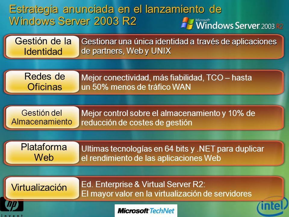 Hasta ahora: Por cada licencia de SW, puedes instalar y usar 1 copia de software en un dispositivo Nuevos derechos: 1.Licencias por uso de instancias El cliente paga por lo que usa 2.Permitir los derechos de uso virtual en Windows Server 2003 R2 Enterprise 1 instancia física y hasta 4 virtuales Permitir el despliegue flexible Soportar los escenarios de uso habituales (consolidación de servidores, etc) 3.Permitir los derechos de uso virtual en Windows Server 2003 R2 Datacenter 1 instancia física y sin límite de instancias virtuales 1 instalación = 1 licencia SAN or file server w/many images Servers (i.e.