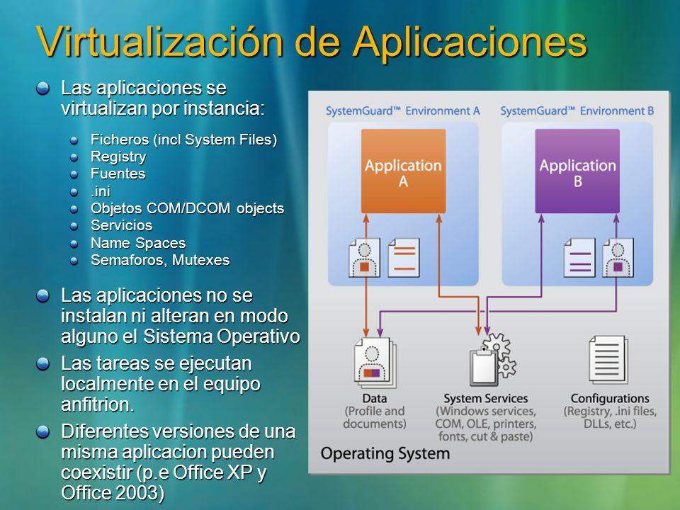 Las aplicaciones se virtualizan por instancia: Ficheros (incl System Files) RegistryFuentes.ini Objetos COM/DCOM objects Servicios Name Spaces Semafor