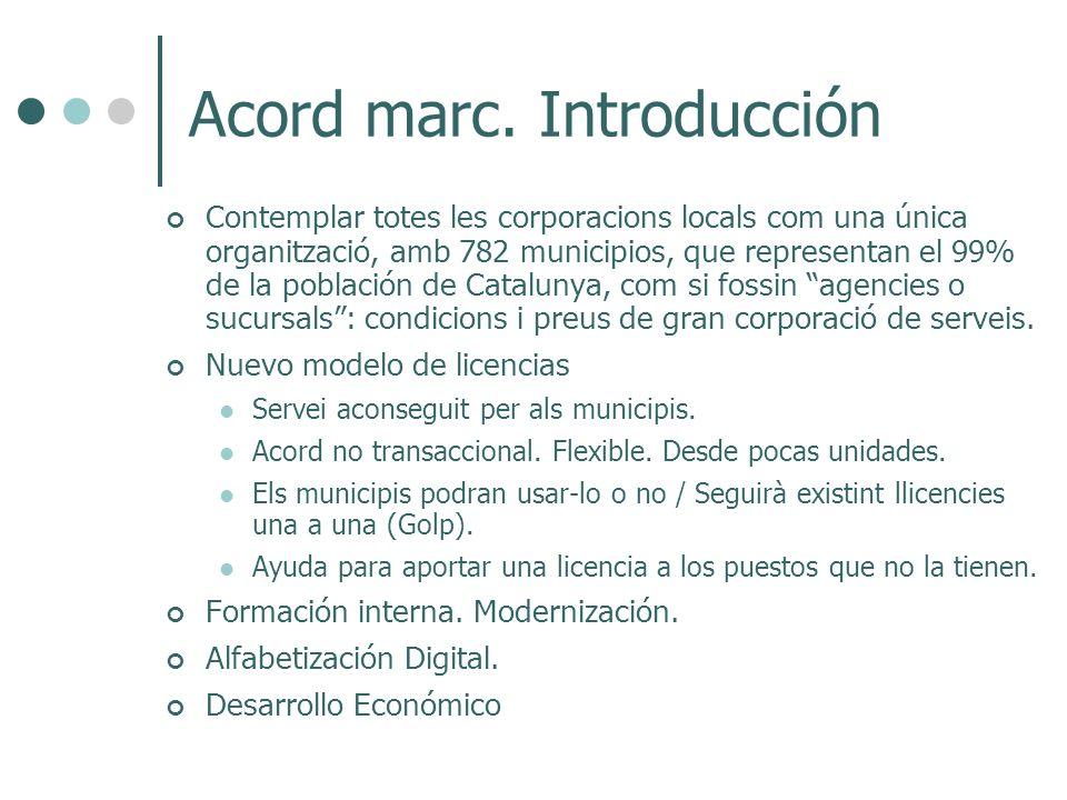 Acord marc.