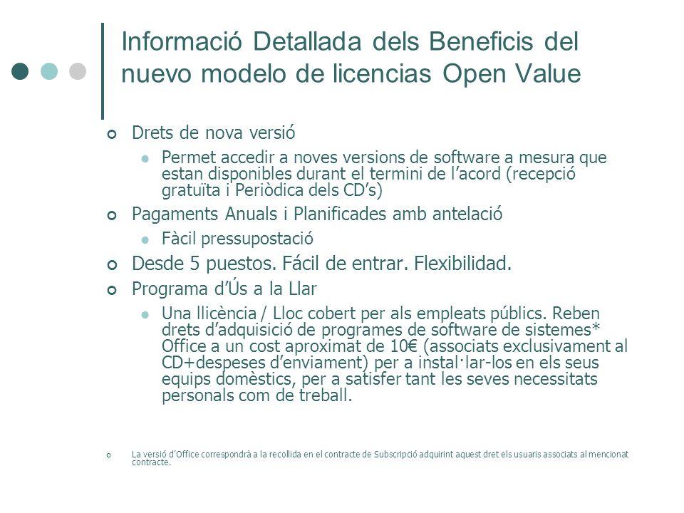Informació Detallada dels Beneficis del nuevo modelo de licencias Open Value Drets de nova versió Permet accedir a noves versions de software a mesura que estan disponibles durant el termini de lacord (recepció gratuïta i Periòdica dels CDs) Pagaments Anuals i Planificades amb antelació Fàcil pressupostació Desde 5 puestos.