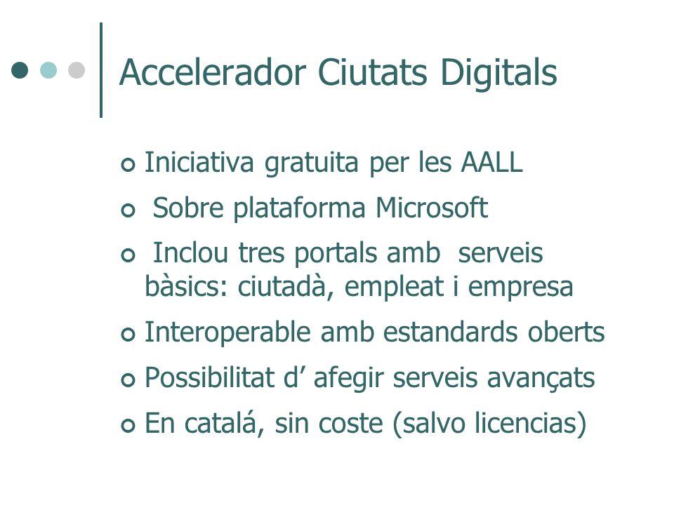 Accelerador Ciutats Digitals Iniciativa gratuita per les AALL Sobre plataforma Microsoft Inclou tres portals amb serveis bàsics: ciutadà, empleat i empresa Interoperable amb estandards oberts Possibilitat d afegir serveis avançats En catalá, sin coste (salvo licencias)