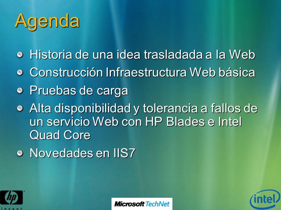 Agenda Historia de una idea trasladada a la Web Construcción Infraestructura Web básica Pruebas de carga Alta disponibilidad y tolerancia a fallos de