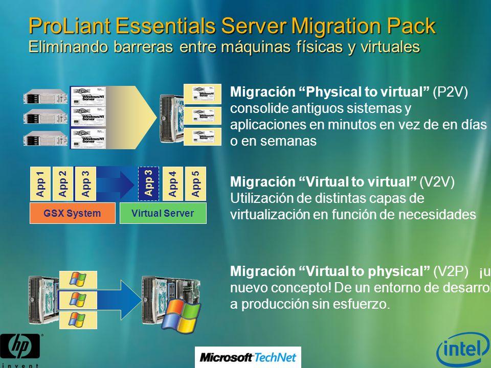 GSX System App 1App 2 Virtual Server App 4App 5 App 3 Migración Virtual to virtual (V2V) Utilización de distintas capas de virtualización en función d