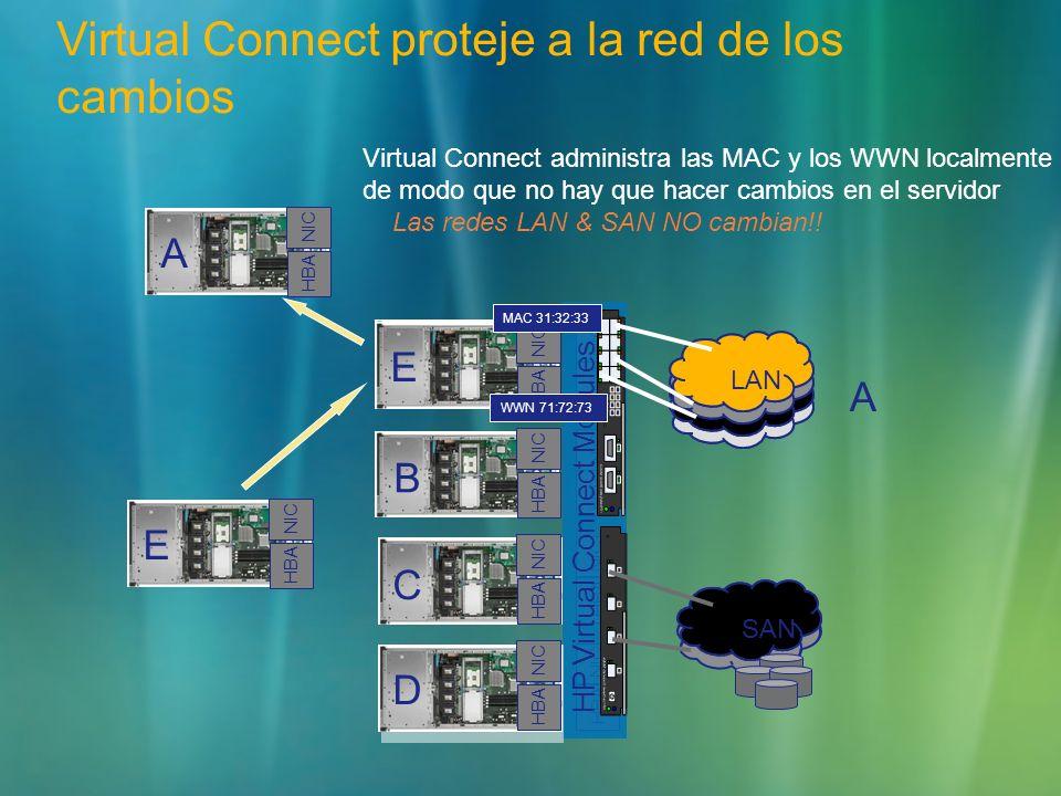 A NIC HBA B C LAN SAN NIC HBA NIC HBA NIC HBA NIC HBA HP Virtual Connect Modules D Virtual Connect administra las MAC y los WWN localmente de modo que