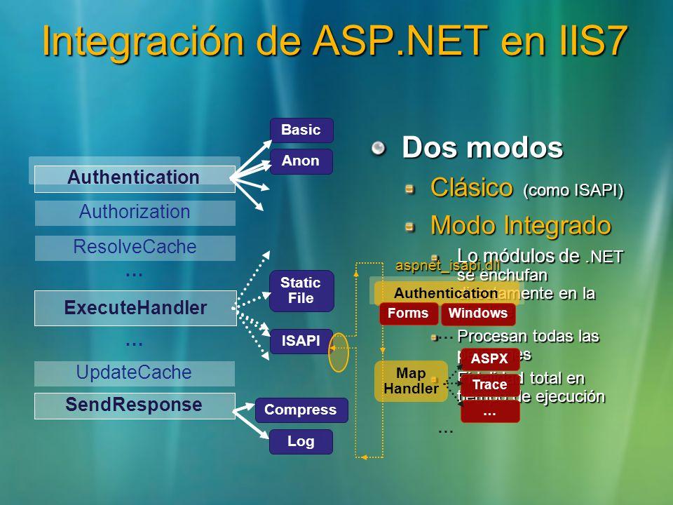Integración de ASP.NET en IIS7 Dos modos Clásico (como ISAPI) Modo Integrado Lo módulos de. NET se enchufan directamente en la pipeline Procesan todas