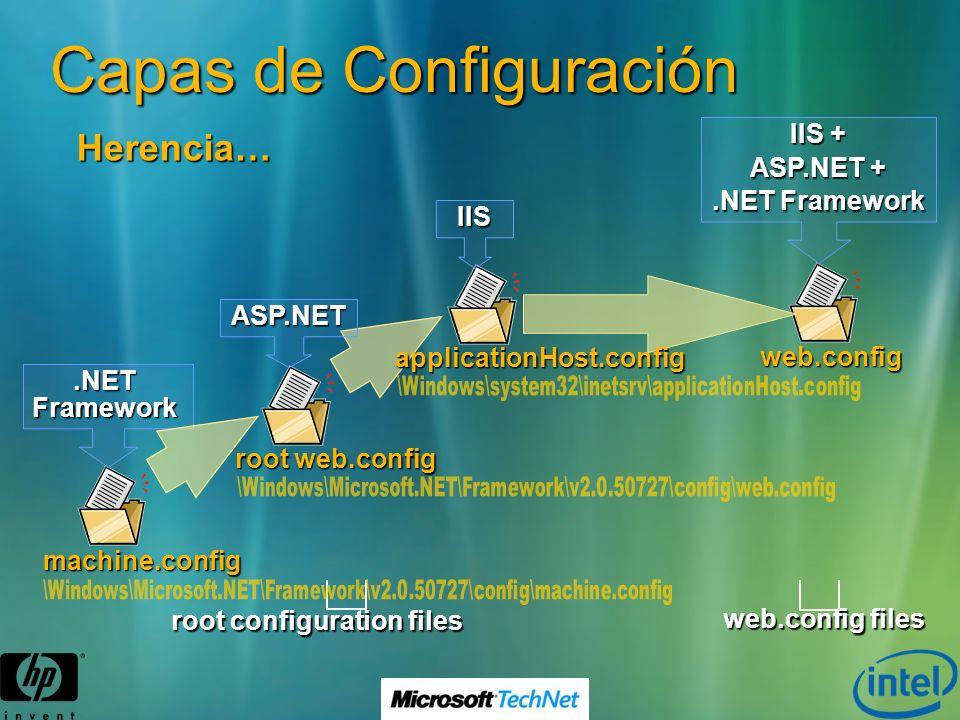 Capas de Configuración root configuration files machine.config root web.config applicationHost.config web.config.NETFramework ASP.NET IIS IIS + ASP.NE