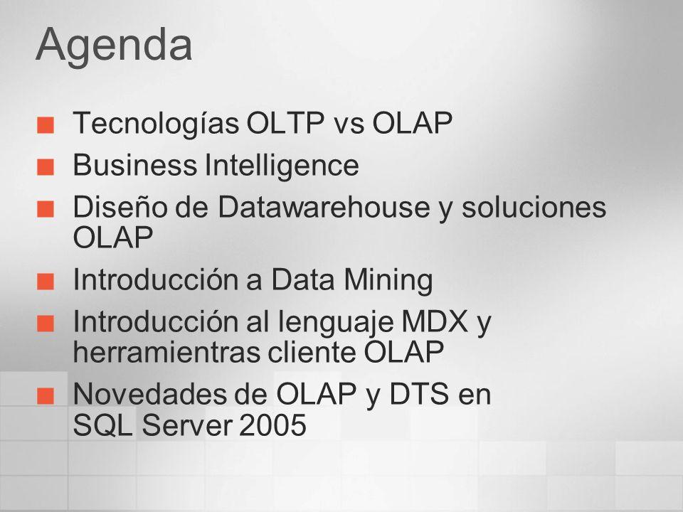 Herramientas cliente OLAP SQL Server 2000 Reporting Services Microsoft Excel Microsoft Data Analyzer Herramientas desarrolladas por nosotros AddIn para Excel Aplicaciones asp o asp.net Webparts para Sharepoint Herramientas de terceros