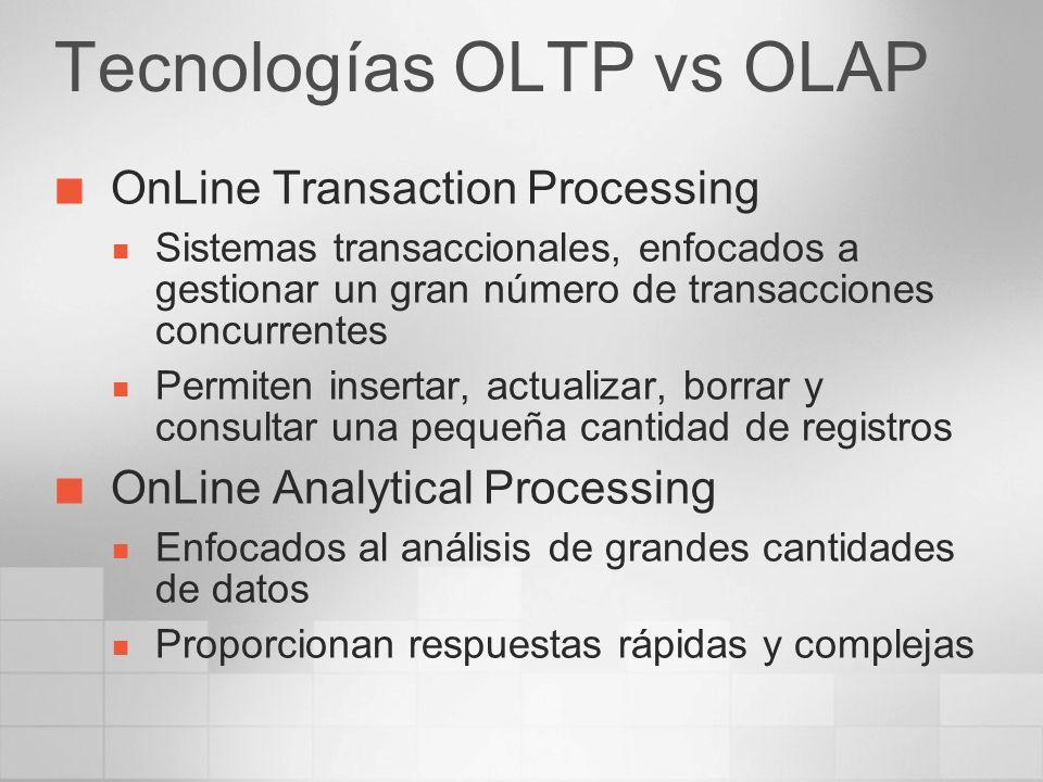 Tecnologías OLTP vs OLAP OLTP Orientado a lo operativo (procesos) Predomina la actualización Se accede a pocos registros Datos altamente normalizados Estructura relacional Rápidos tiempos de respuesta.