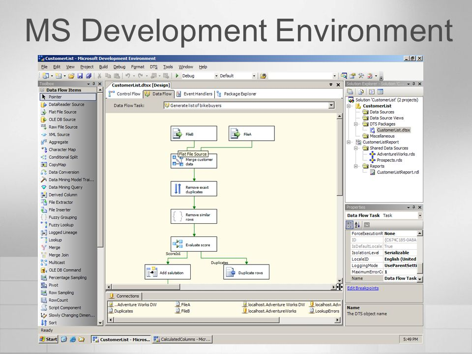 MS Development Environment