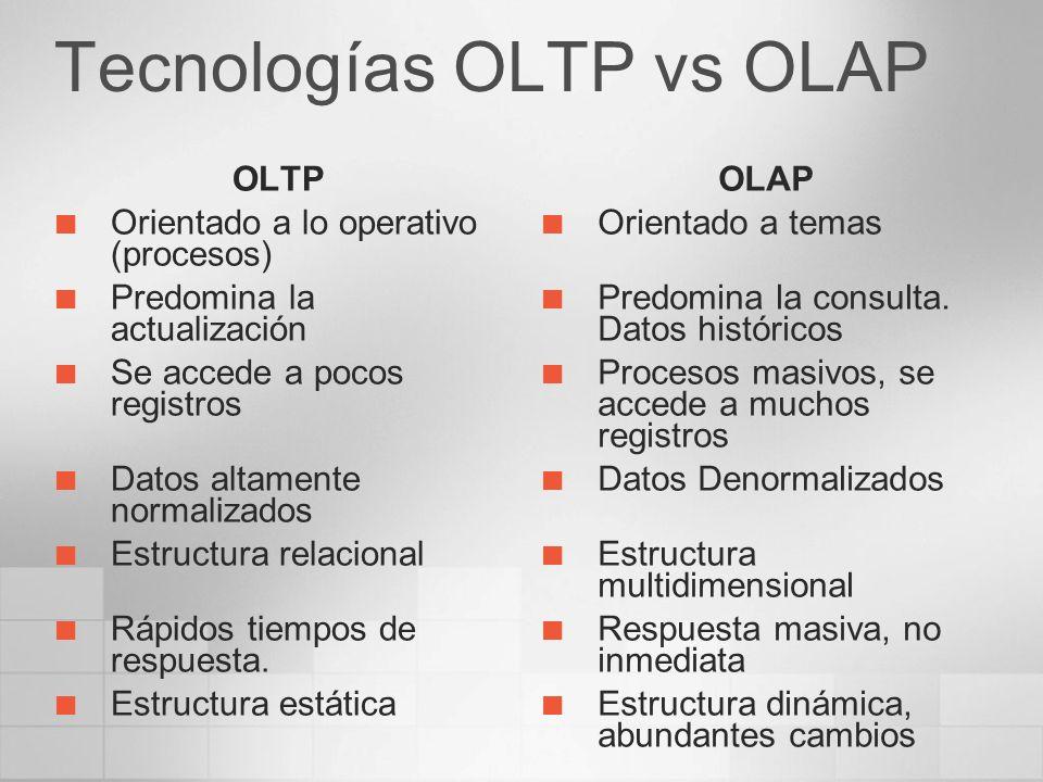 Opciones de almacenamiento MOLAP Almacenamiento en estructura multidimensional de Analysis Services Mayor rapidez de respuesta ROLAP Almacenamiento en base de datos relacional Para grandes volúmenes de datos HOLAP Híbrido Respuesta rápida y gran cantidad de datos en origen