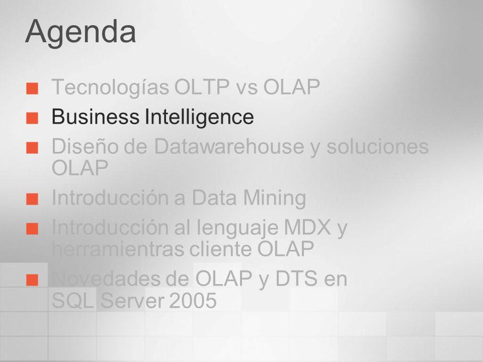 Elementos de la base de datos Origenes de datos Cubos Dimensiones compartidas Modelos de minería de datos Funciones de base de datos (seguridad) Sólo autenticación windows