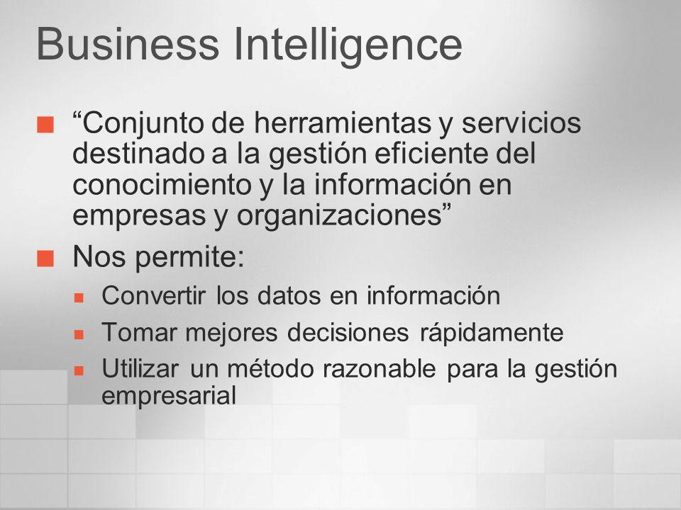 SQL Server 2000 © Fernando G.