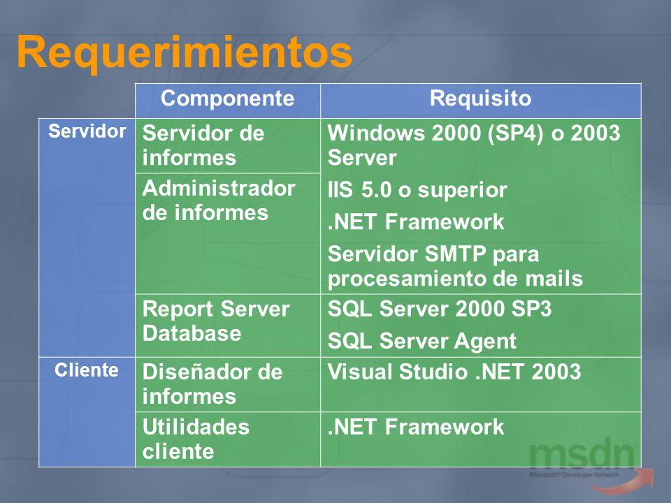 Requerimientos ComponenteRequisito Servidor Servidor de informes Windows 2000 (SP4) o 2003 Server IIS 5.0 o superior.NET Framework Servidor SMTP para