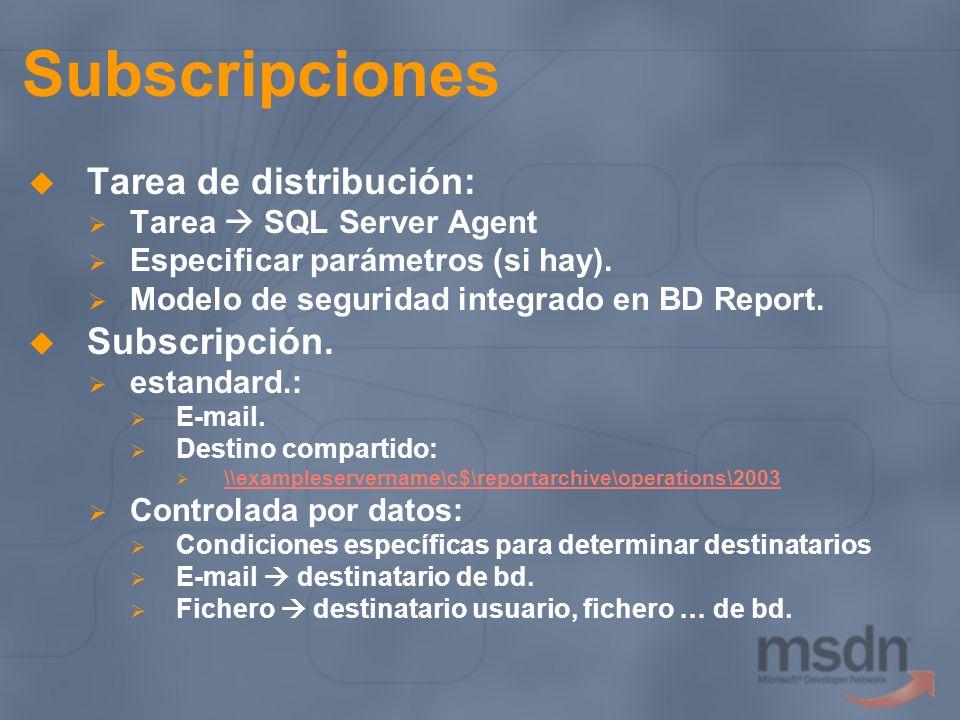 Subscripciones Tarea de distribución: Tarea SQL Server Agent Especificar parámetros (si hay). Modelo de seguridad integrado en BD Report. Subscripción
