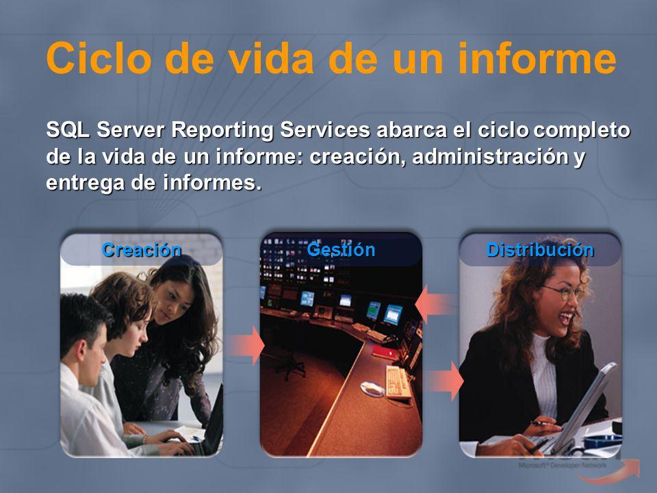 CreaciónGestiónDistribución Ciclo de vida de un informe SQL Server Reporting Services abarca el ciclo completo de la vida de un informe: creación, adm