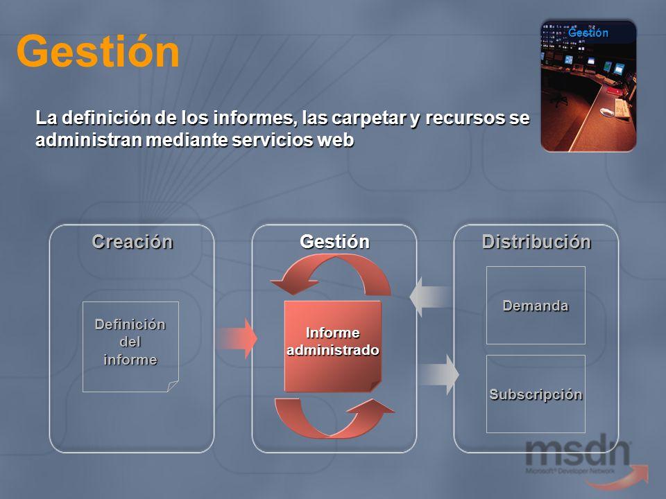 Distribución RS distribuye los informes de dos formas: por demanda o por petición: El usuario se puede subscribir a un informe Distribución Definición del informe Subscripción Demanda CreaciónGestiónDistribución Informe administrado