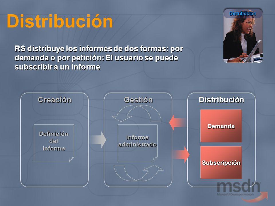Distribución RS distribuye los informes de dos formas: por demanda o por petición: El usuario se puede subscribir a un informe Distribución Definición