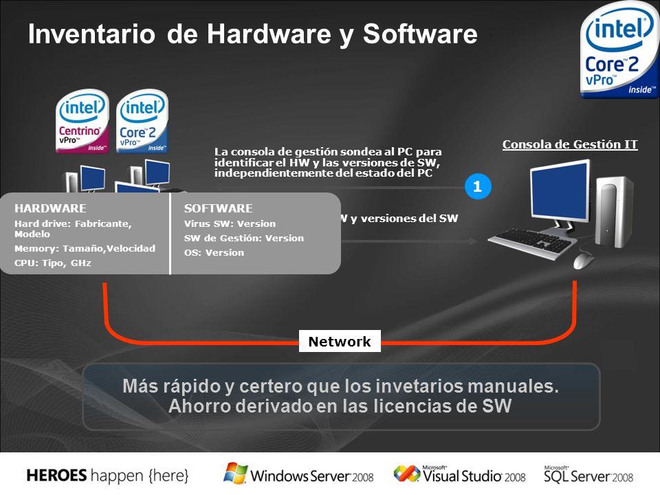 Inventario de Hardware y Software Más rápido y certero que los invetarios manuales.
